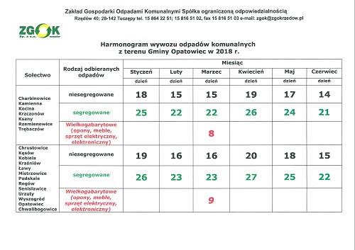 harmonogram_odbioru_odpadow_2018_I_polrocze_res.jpg